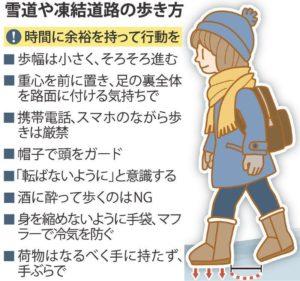 雪道・凍結道路の歩き方